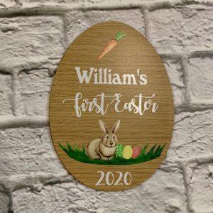 Easter Milestone
