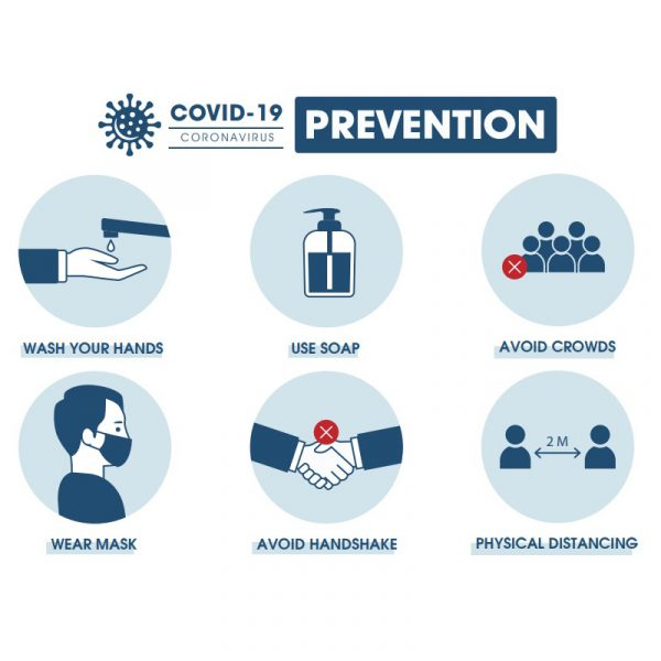 Covid prevention landscape